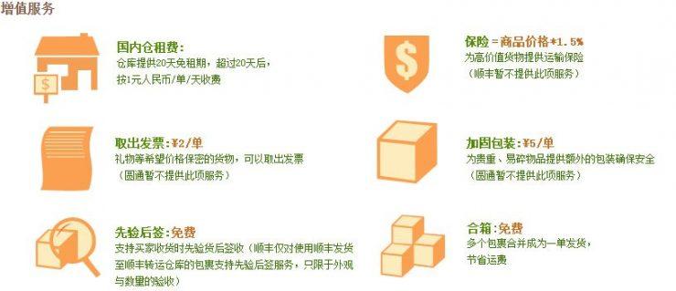淘寶 網購 服務