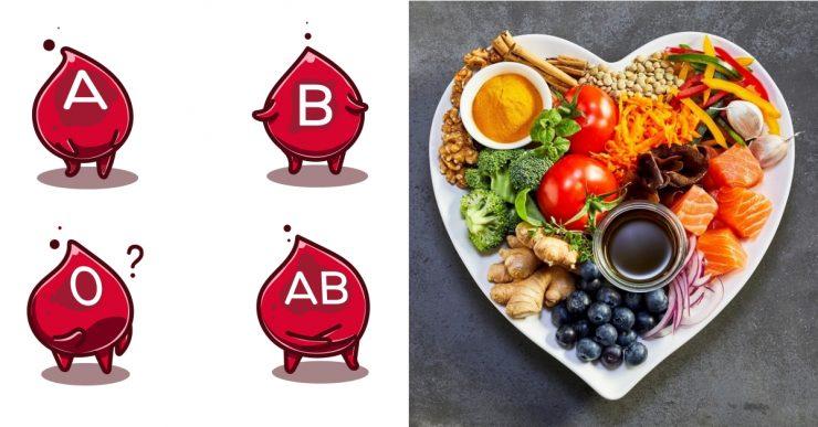 血型減肥法
